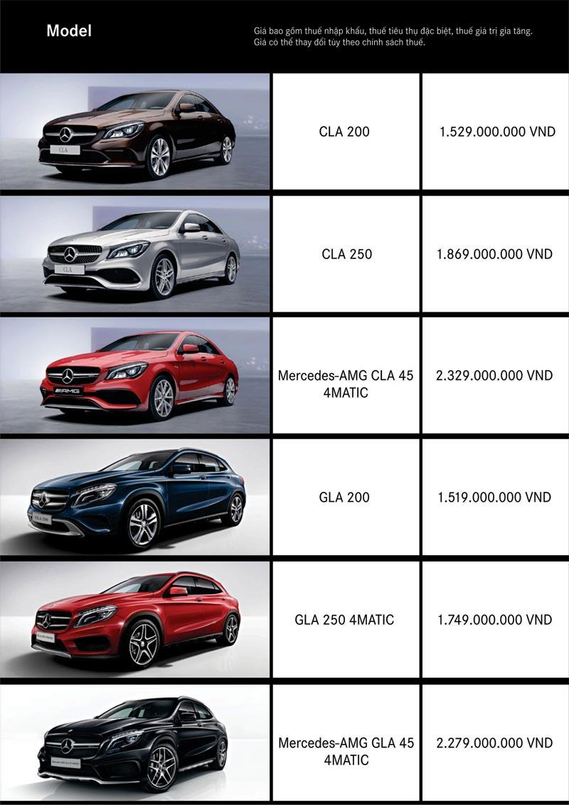 Mercedes CLA 200 2017 giá xe là: 1.529.000.000 VNĐ, Mercedes CLA 250 2017 giá xe là 1.869.000.000 VNĐ, Mercedes-AMG CLA45 4Matic giá xe là 2.329.000.000 VNĐ