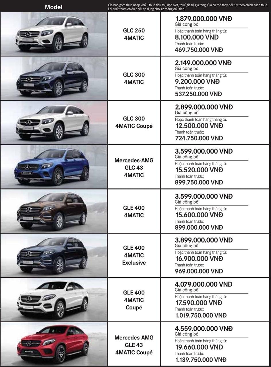 bang gia xe mercedes 2018