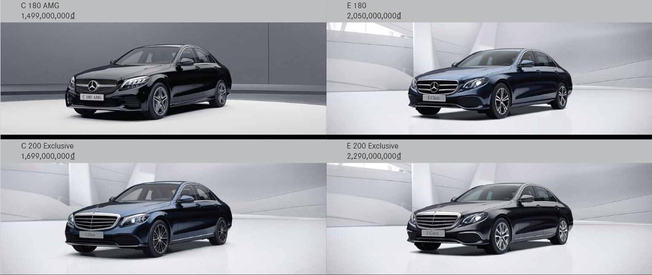 Bảng Giá xe Mercedes